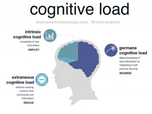 cognitive load and psychological safety